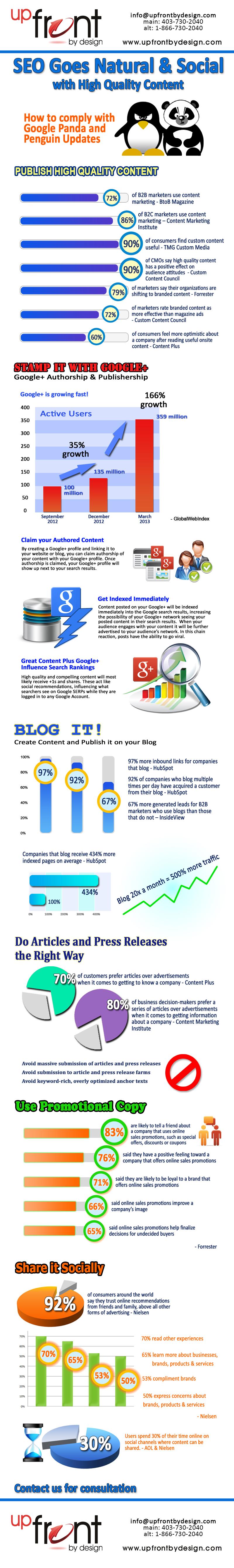 UpFrontByDesign.com-SEO-Infographics-2013