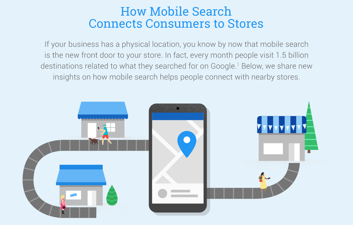 how-mobile-users-connect-to-local-busienss